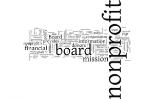 Non profit word cloud