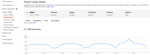 Google's new Search Impact tool